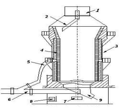 机械化水泥立窑系统